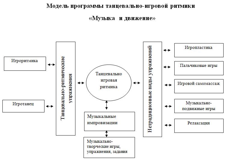 Разработана схема-план